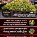 The Mango-Display